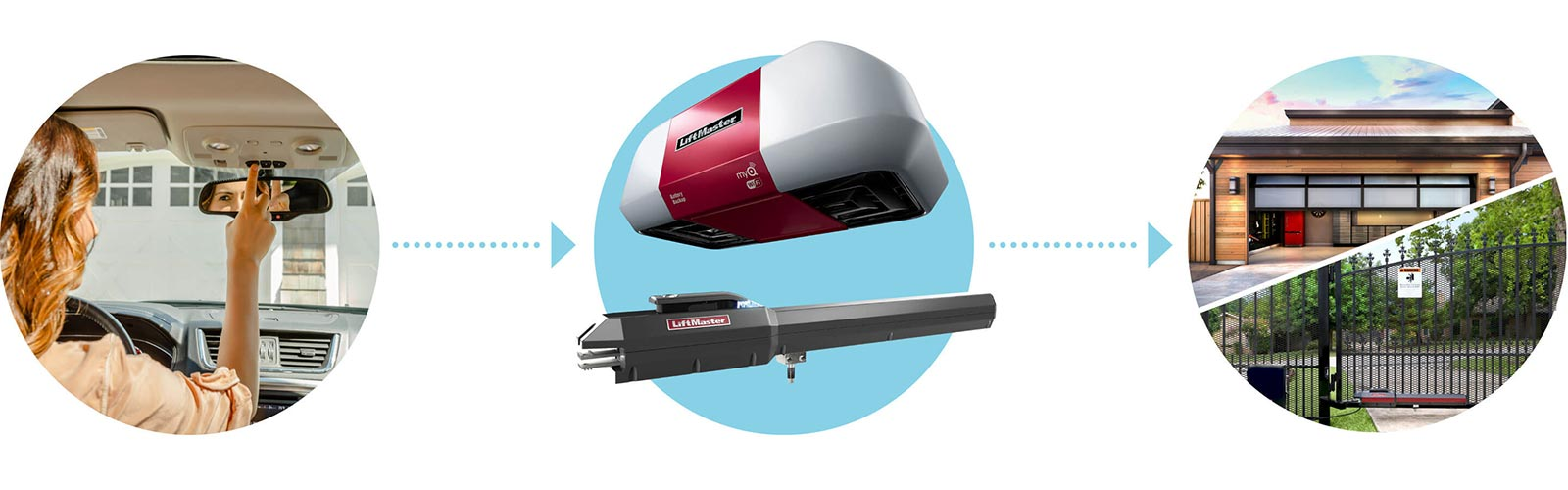 portland oregon liftmaster home access systems